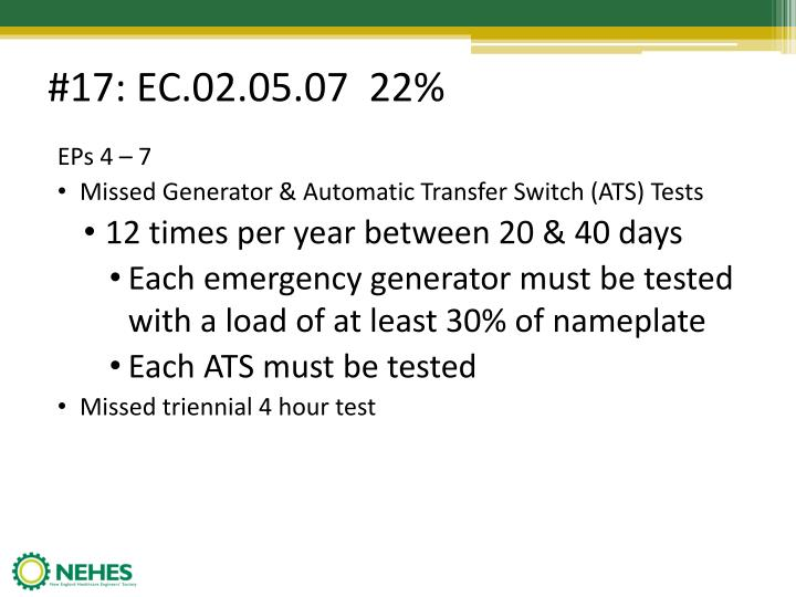 #17: EC.02.05.07  22%