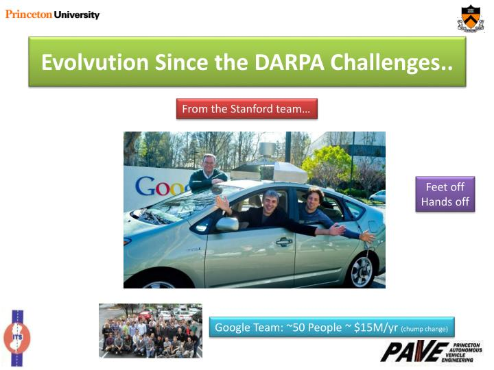 Evolvution since the darpa challenges