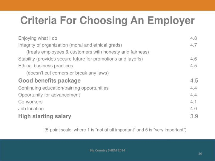 Criteria For Choosing An Employer