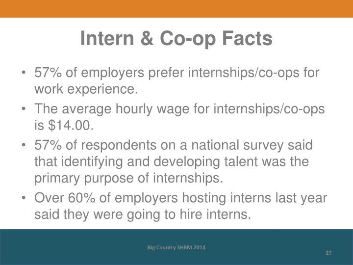 Intern & Co-op Facts
