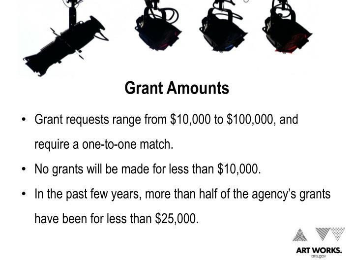 Grant Amounts