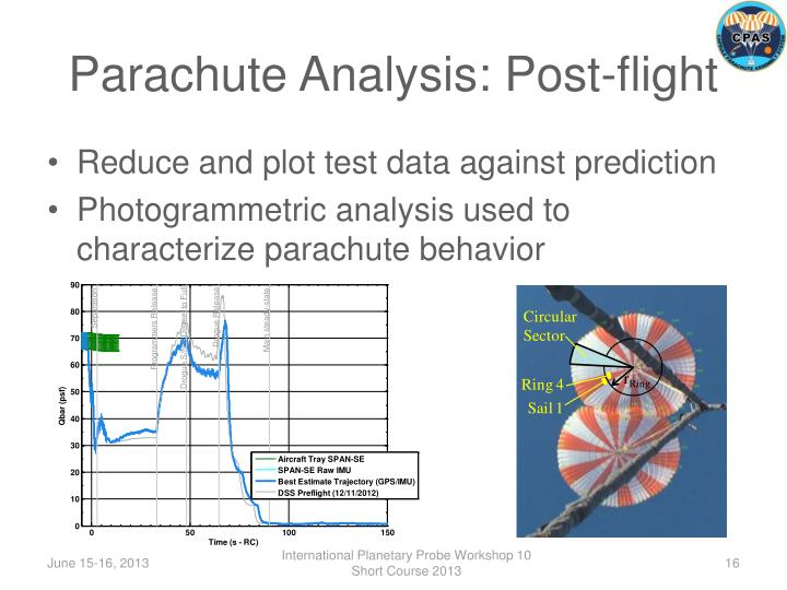 Parachute Analysis: Post-flight