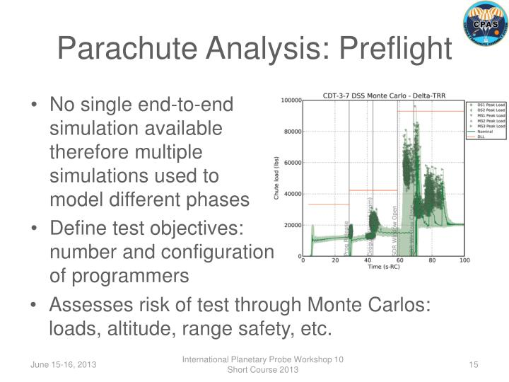 Parachute Analysis: Preflight