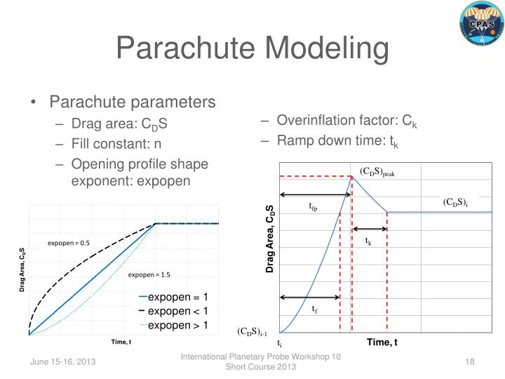 Parachute Modeling