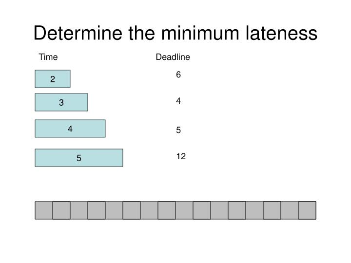 Determine the minimum lateness