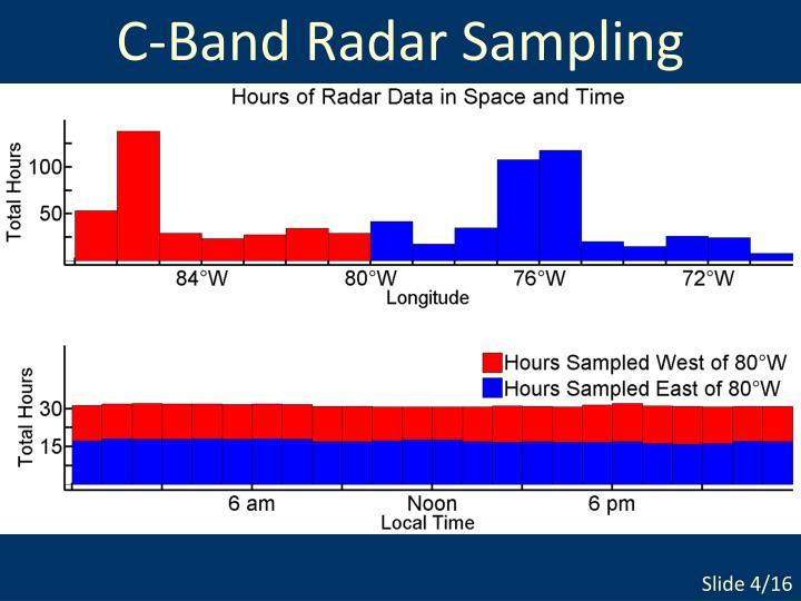 C-Band Radar Sampling