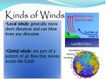 kinds of winds