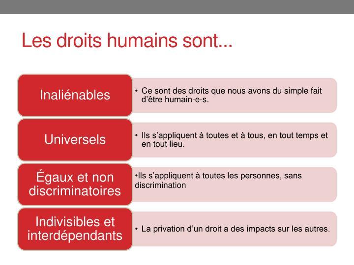 Les droits humains sont...