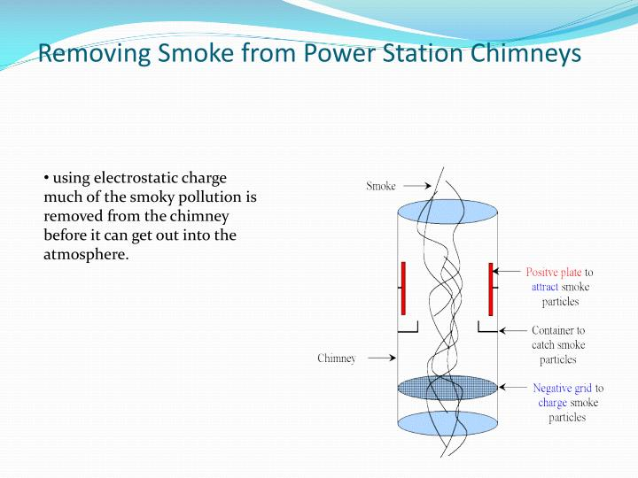 Removing Smoke from Power Station Chimneys