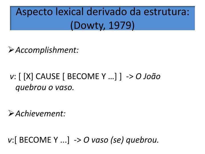Aspecto lexical derivado da