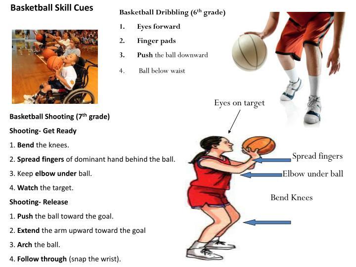 Basketball Skill Cues