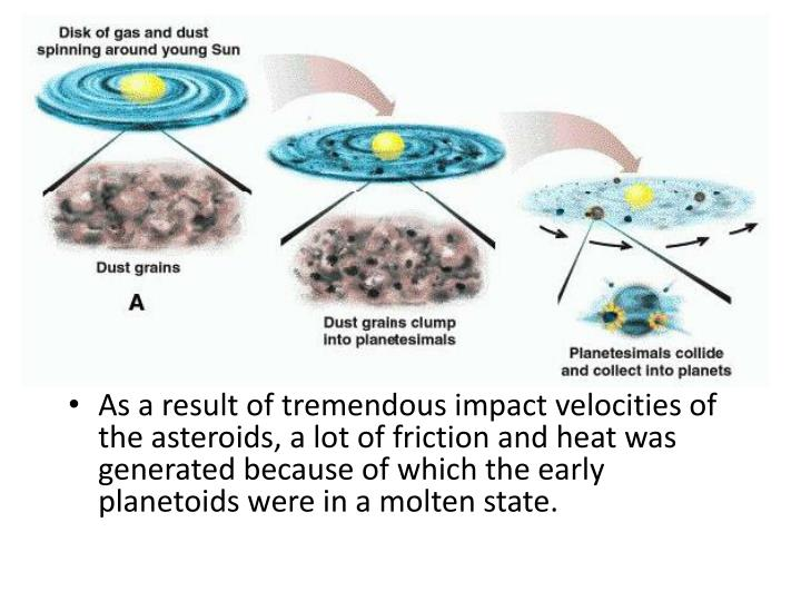 As a result of tremendous impact velocities of the asteroids, a lot of friction and heat was generated because of which the early planetoids were in a molten state.