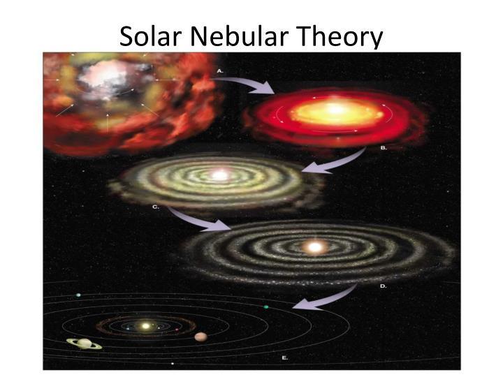 Solar Nebular Theory