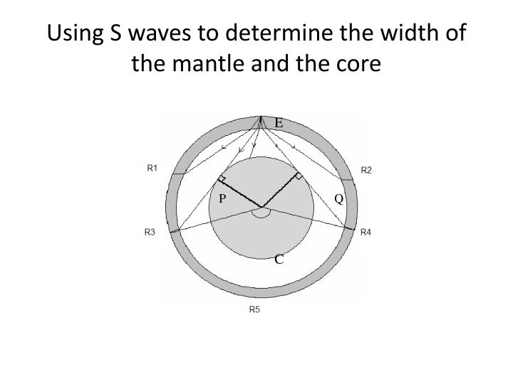Using S waves to determine the width of the mantle and the core