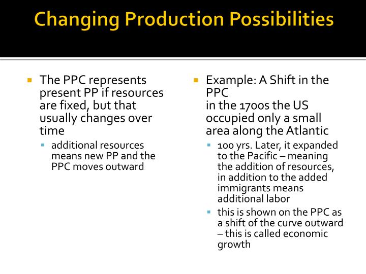 Changing Production Possibilities