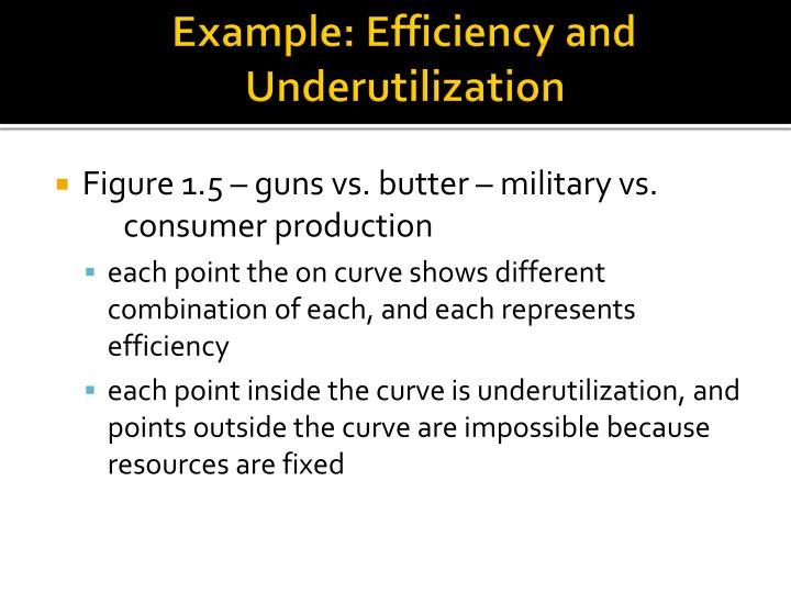 Example: Efficiency and Underutilization