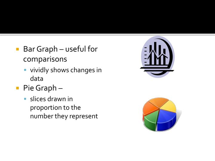 Bar Graph – useful for comparisons
