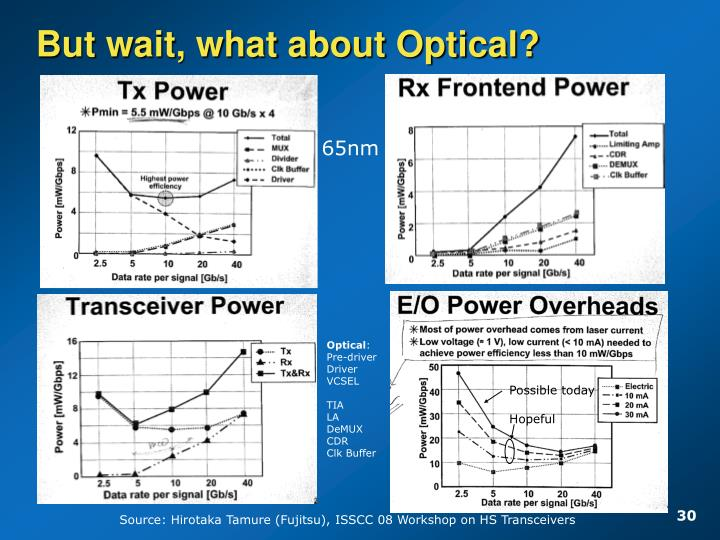 But wait, what about Optical?