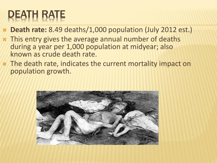 Death rate: