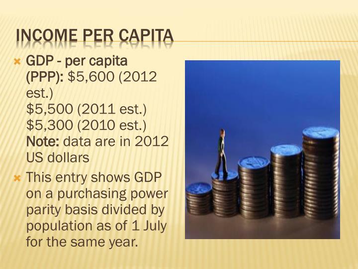 GDP - per capita (PPP):