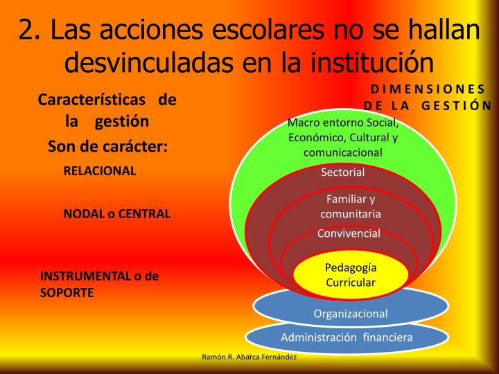 2. Las acciones escolares no se hallan desvinculadas en la institución