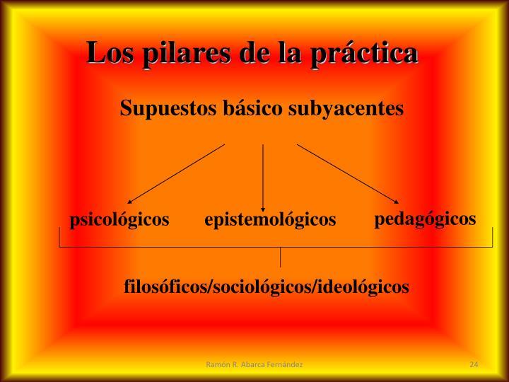 Los pilares de la práctica