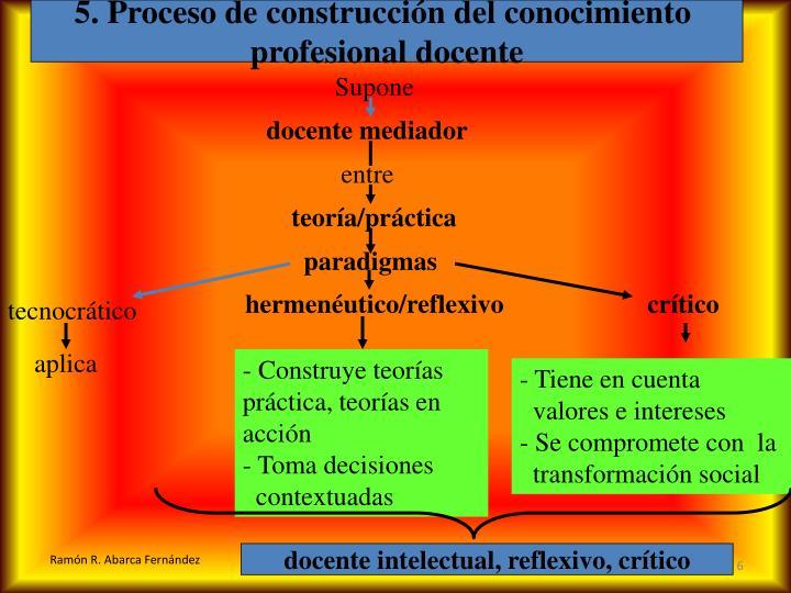 5. Proceso de construcción del conocimiento