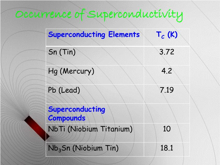 Occurrence of Superconductivity
