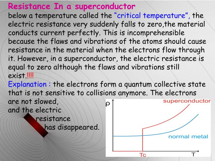 Resistance In a superconductor