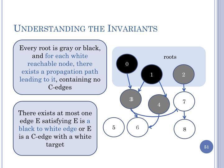 Understanding the Invariants