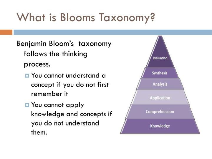 What is Blooms Taxonomy?