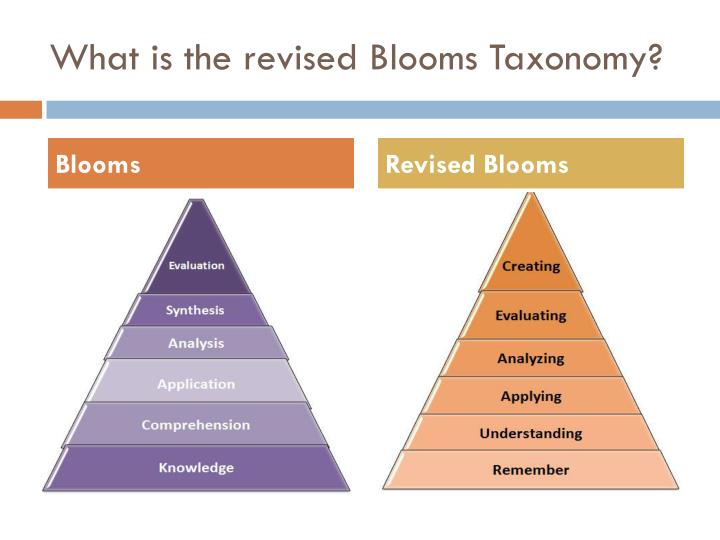 What is the revised Blooms Taxonomy?