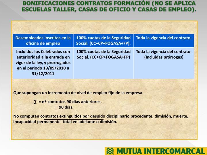 BONIFICACIONES CONTRATOS FORMACIÓN (NO SE APLICA ESCUELAS TALLER, CASAS DE OFICIO Y CASAS DE EMPLEO).