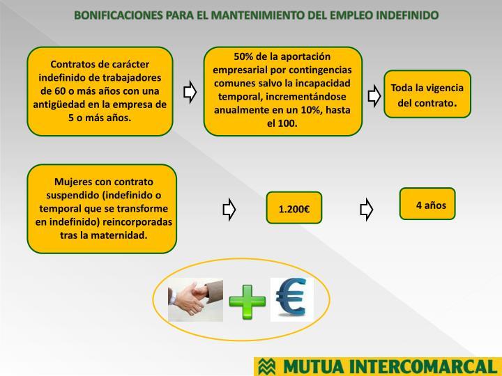 BONIFICACIONES PARA EL MANTENIMIENTO DEL EMPLEO INDEFINIDO