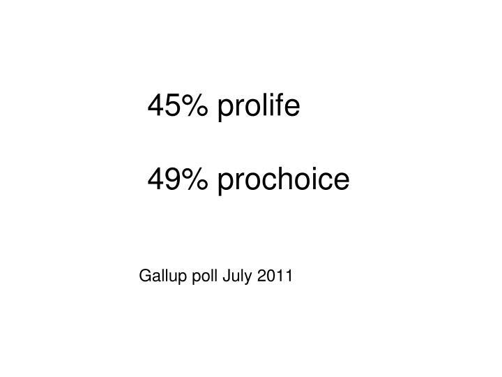 45% prolife