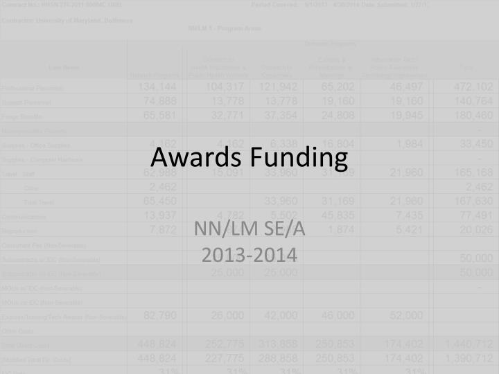 Awards funding