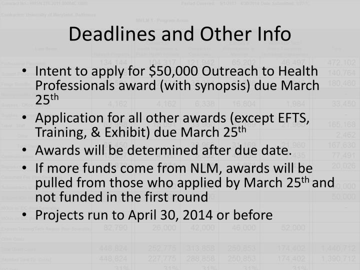 Deadlines and Other Info