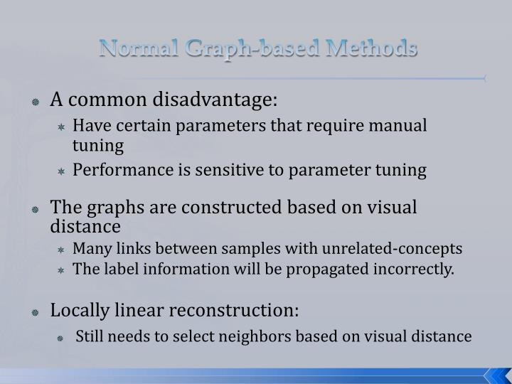 Normal Graph-based Methods