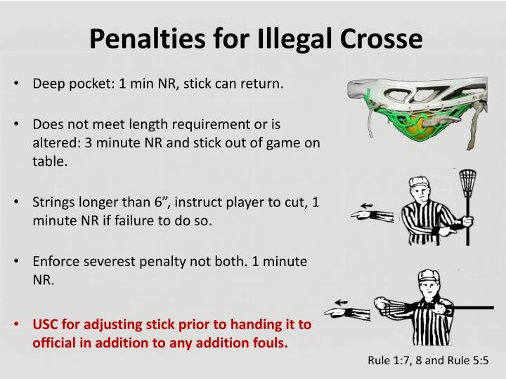 Penalties for Illegal Crosse