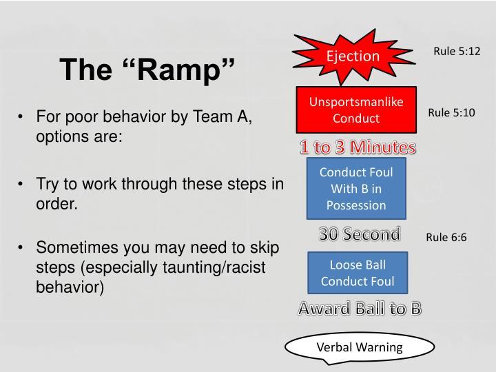 "The ""Ramp"""