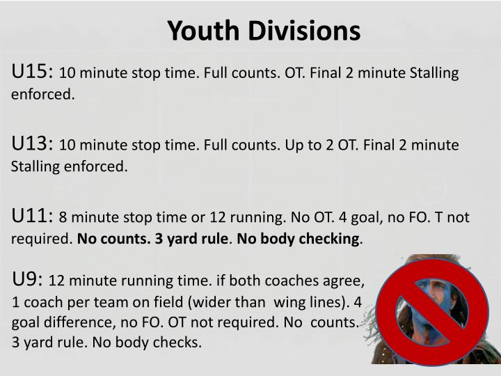 Youth Divisions