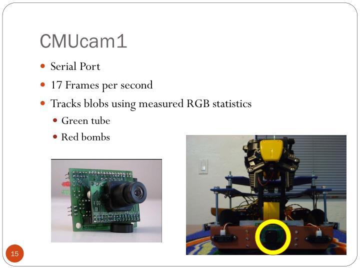 CMUcam1