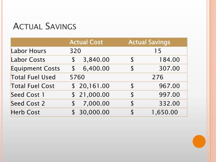 Actual Savings