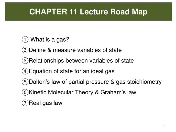 CHAPTER 11 Lecture Road Map