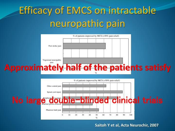 Efficacy of emcs on intractable neuropathic pain