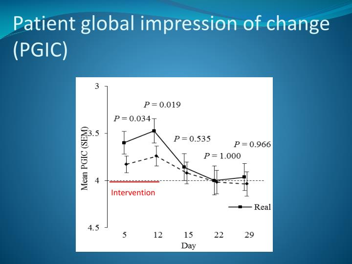 Patient global impression of change (PGIC)