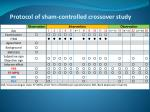 protocol of sham controlled crossover study