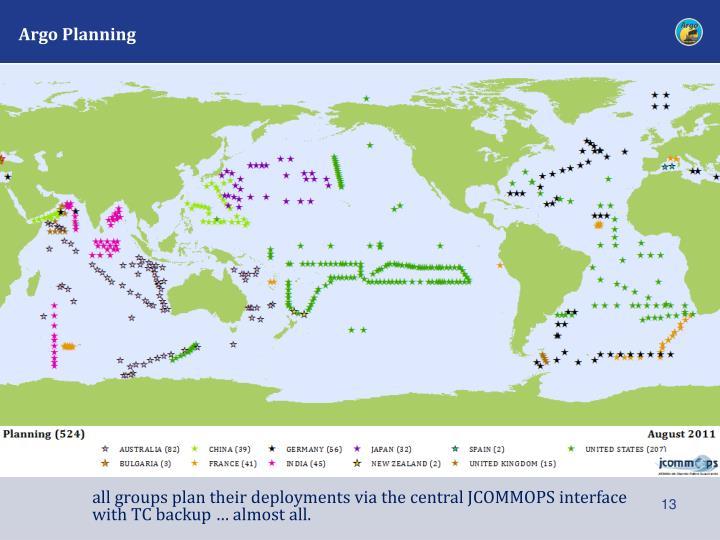 Argo Planning