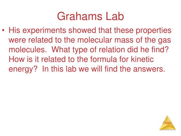 Grahams Lab