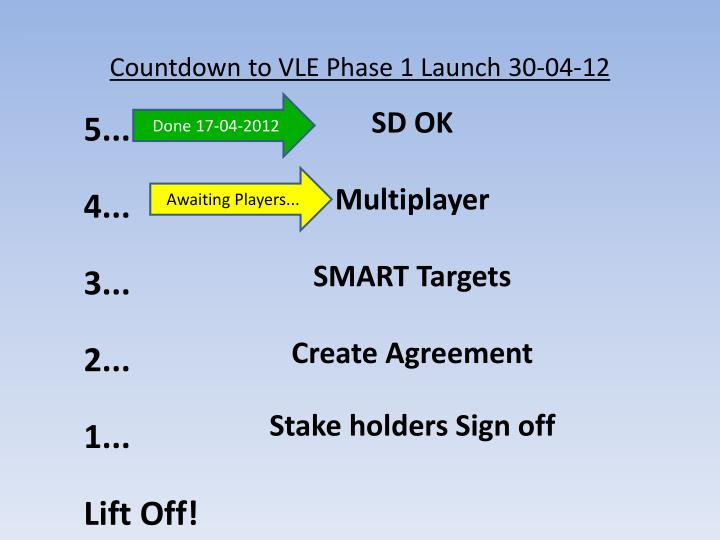 Countdown to vle phase 1 launch 30 04 12